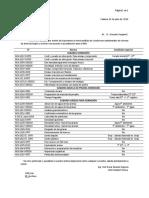 Analisis ambiental hormigón