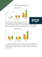 Analisis Generales de Graficas Para Las Tres Empresas (1)