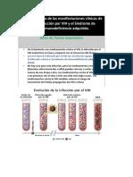Diferencias de Las Manifestaciones Clínicas de La Infección Por VIH y El Síndrome de Inmunodeficiencia Adquirida