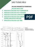 Tugas Analisa & Evaluasi Parameter Pemboran