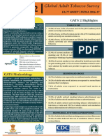 GATS India 2016-17 FactSheet