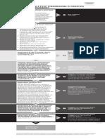 FSMA-FSVP Coverage Flowchart - Italian v1