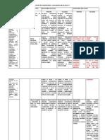 Matriz de Competencias y Capacidades Ingles Ciclo Vi