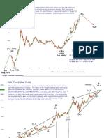 Gold Report 7 Nov 2010