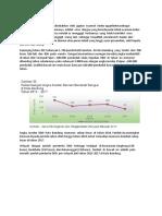 Profil Ksehatan DBD Kota Bandung