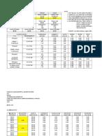 dosificacion de concret0 y costos