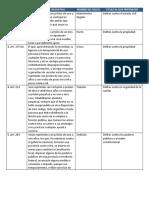 API 3 derecho penal 2