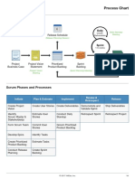 Scrum Process Chart 1.1