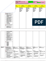 KINDERGARTEN- Sample DLL Week 27 asf.docx