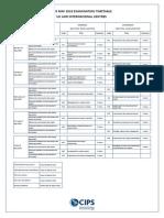 Cips May 2018 Examination Timetable