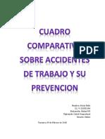 Cuadro Comparativo Sobre Accidentes de Trabajo y Su Prevención