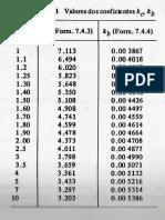 Quadro 7.4.1 - Livro Pfeil