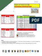 Resultados da 6ª Jornada do Campeonato Distrital da AF Beja em Futebol