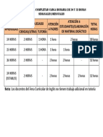 CRITERIOS PARA COMPLETAR CARGA HORARIA DE 30 Y 32 HORAS SEMANALES.docx