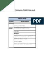 DIAGNOSTICO SITUACIONAL DE LA OFICINA DE DEMUNA.pdf