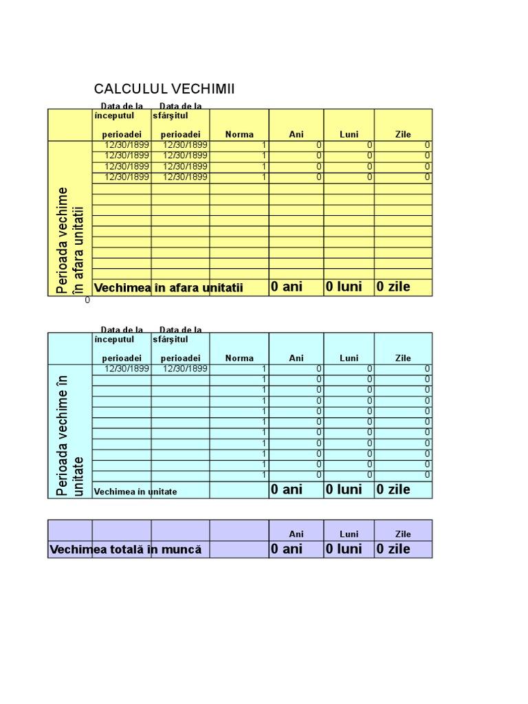 Calculator rate credit nevoi personale cec