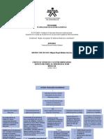 Mapa Conceptual-sistema Financiero Colombiano