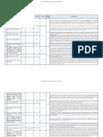 Anexo 1 Cuestionario Evaluacion Del Control Interno Contable 2018