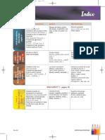 02 F2 Indice.pdf