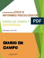 Expo Diario de Campo y Genograma