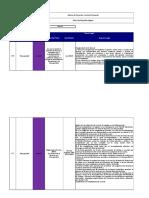 Requisitos Legales Seguridad y Salud Ocupacional