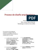 1e_Proceso de Diseño Arquitectónico_GomezArias