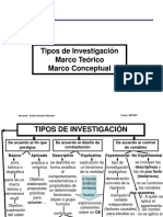 Ppt 6-Metinv-wa Marco Teórico