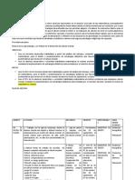Estrategia Global AAF 30DPR5103V
