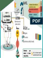 Infografía Yessica Correa
