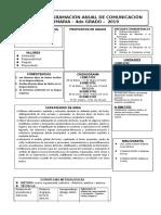Programacion-Anual- Cartel de Contenidos 2019