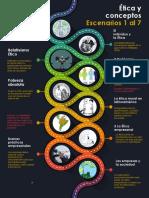 Infografia ética Empresarial
