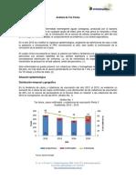 Situación Epidemiólogica Tos Ferina 2015