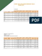 ANALISIS HEADCOUNT BM 2018.docx