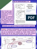 SESION_2_(Ciencia_de_Materiales_II)_Capitulo_2[1]