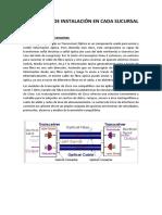 MATERIALES DE INSTALACIÓN EN CADA SUCURSAL.docx