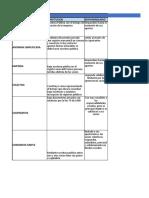 Proyecto de Investigación - PDF (2)