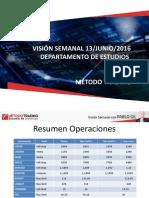 Vision de Mercado 13-06-16