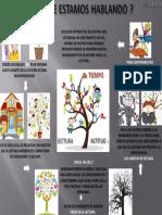 Infografia (Hernan Camilo)