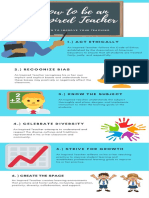 itl 602 infographic
