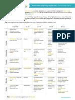 trimester_1_veg_SI_mealplanner2_IN.pdf