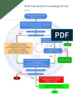 Pg Scheme 2019