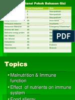 Nutrition-Imunologi-Unhalu2014.pptx