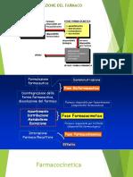 3 - Farmacocinetica e Farmacodinamica