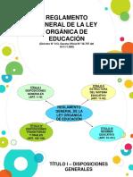 Presentación Reglamento General de La Loe