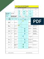 Standard for Process Flow Diagram
