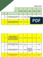 Reporte Situacional de Obras Del 2015-2018 Mayo