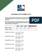 Ergebnisliste Sommer 2019