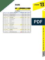Tour de France 2019. Les horaires de l'étape 13