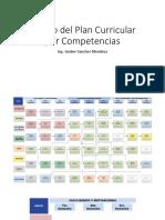 Diseño Del Plan Curricular Por Competencias