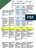 Planificacion Del 27 Al 31 de Mayo 2019 Kinder